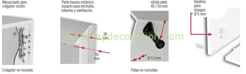 Cascos cocina almac n de bricolaje en madrid desde 1984 - Modulos de cocina en kit ...